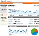 Google-Analytics-ecommerce-Soft.ro