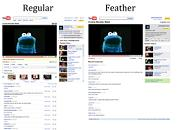 Youtube Feather